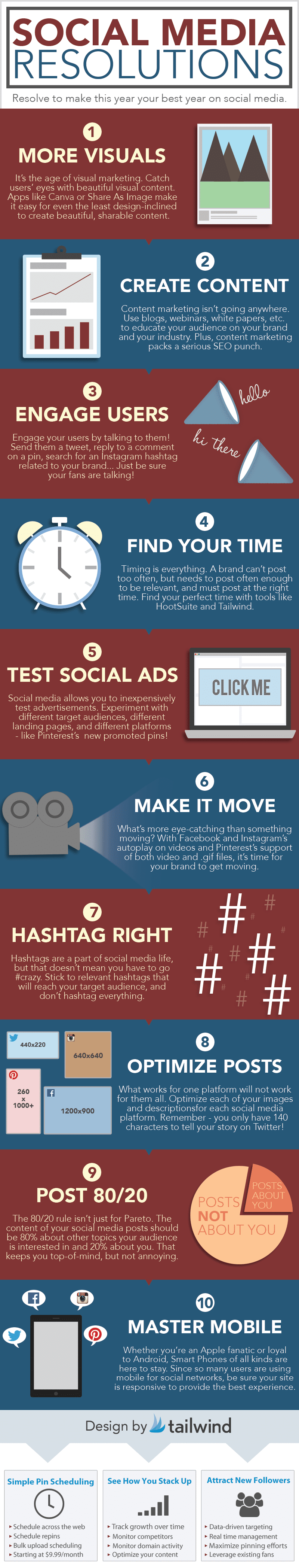 social media for 2015